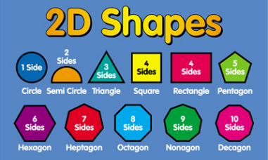 and 3-D Shapes